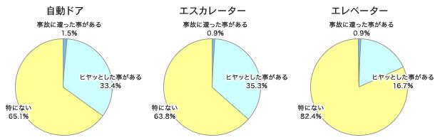 デザイン賞 キッズデザイン・ラボ31