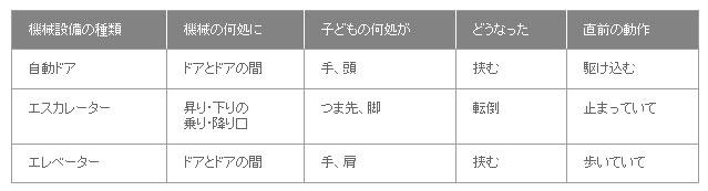 デザイン賞 キッズデザイン・ラボ32