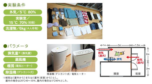 デザイン賞 キッズデザイン・ラボ03