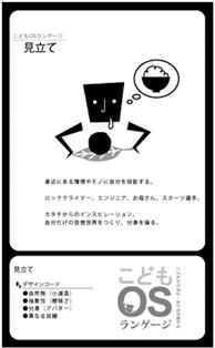 デザイン賞 キッズデザイン・ラボ15