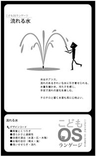 デザイン賞 キッズデザイン・ラボ20