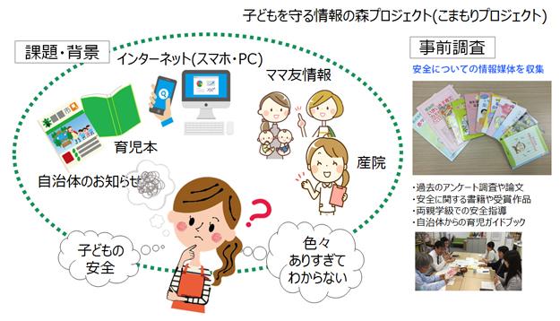 デザイン賞 キッズデザイン・ラボ09